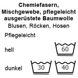 Chemiefasern, Mischgewebe