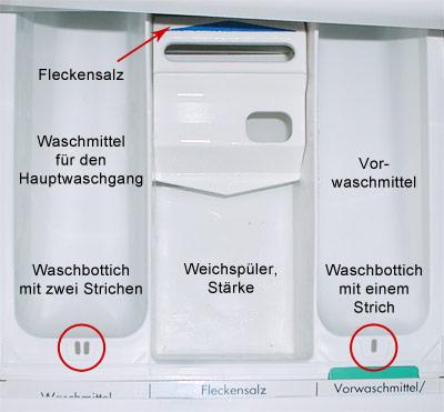 Wissen rund um die hauswirtschaft haushaltswaschmaschinen for Waschmaschine in der ka che verstecken